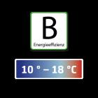 caso_D_Piktogramme_613_Energieeffizienz-B-10-18-C